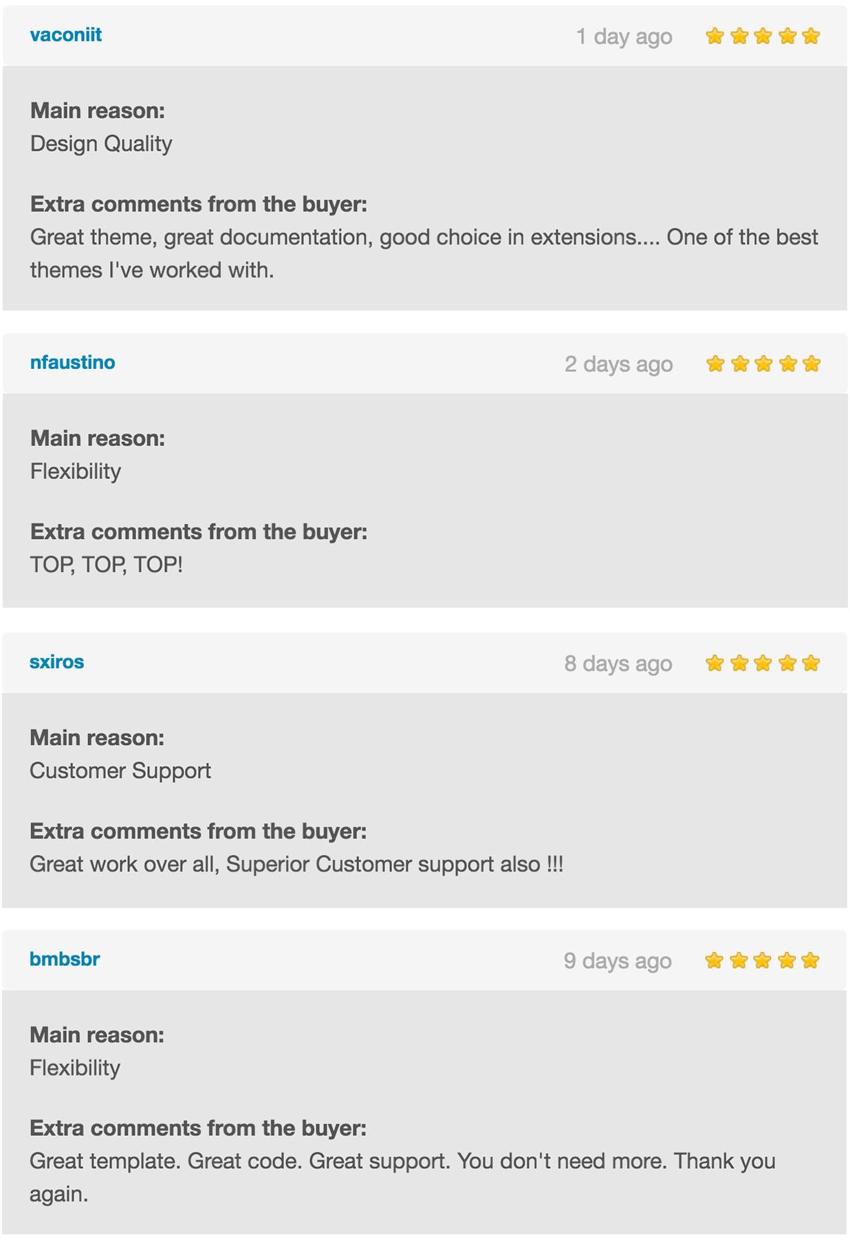 reviews - FLEX - Multi-Purpose Joomla Template